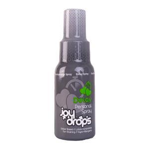 Spray pentru intarzierea ejacularii, prelungirea actului ***ual !